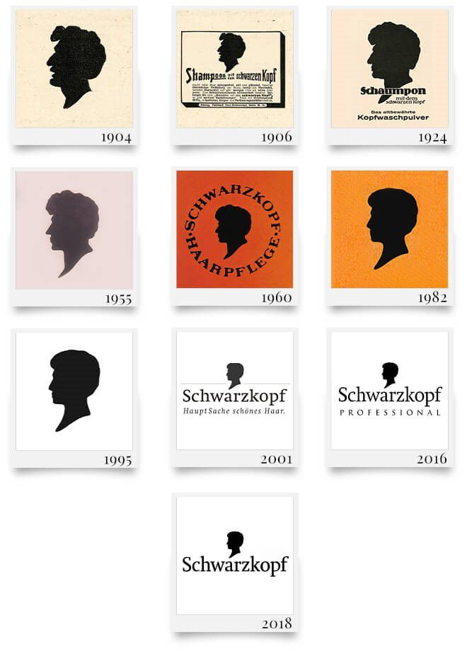 Schwarzkopf silhouettes over the years