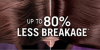 SK Up to 80p Less Breakage