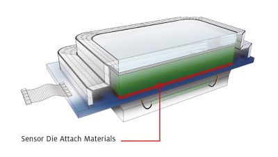 3d illustration of fingerprint sensor cross-section with callout showing location of Sensor Die Attach Materials