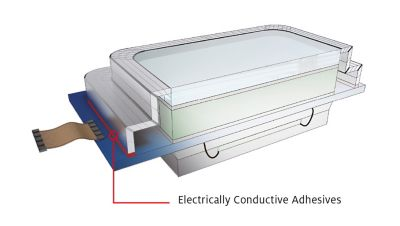 3d illustration of fingerprint sensor cross-section with callout showing location of adhesive for attaching Glass to IC