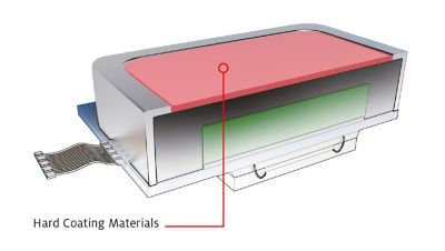 3d illustration of fingerprint sensor cross-section with callout showing location of Hard Coating Materials