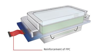 3d illustration of fingerprint sensor cross-section with callout showing location of Reinforcement of FPC