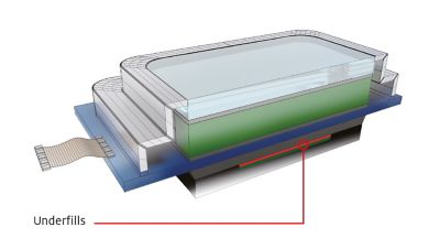 3d illustration of fingerprint sensor cross-section with callout showing location of Underfills
