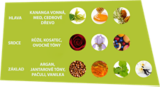 fragrances-our-ingredients-3-cz