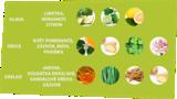 fragrances-our-ingredients-6-cz