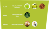 fragrances-our-ingredients-7-cz