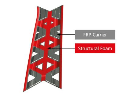 Illustration of a carrier molded in fabric-reinforced plastic with structural foam sections