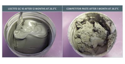 Improved Stability: Comparison to competitor solder paste