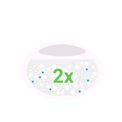Persil Universal Pulver Dosierempfehlung: Symbol für 175 ml