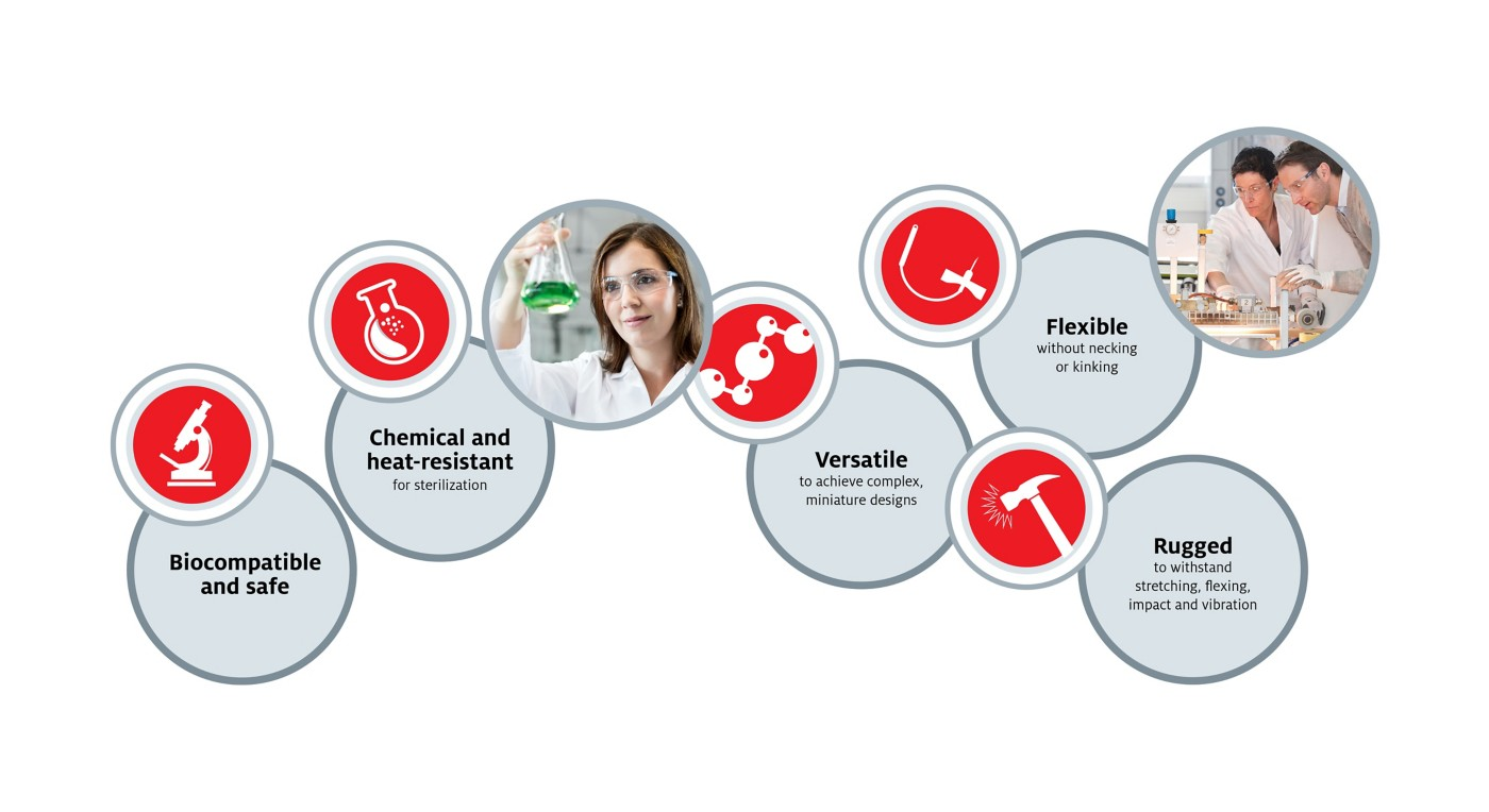 Illustration of 5 icons with 2 photos and text represents medical adhesive product attributes of safe biocompatibility, chemical and heat-resistance, design versatility, flexibility and rugged to withstand impact and vibration