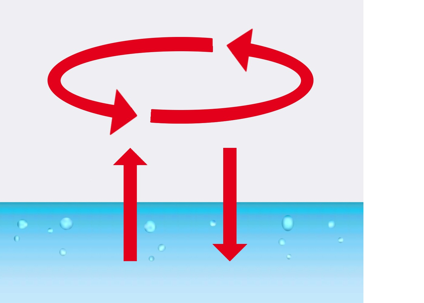 Red arrow icon referring to Step 3 of the metal impregnation process