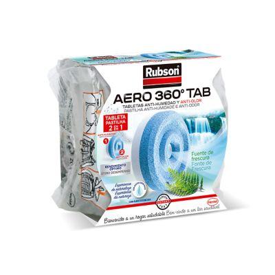 Recargas Aero 360°