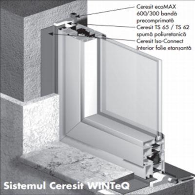Sistemul WINTeQ