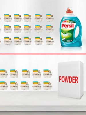Liquid Vs Powder