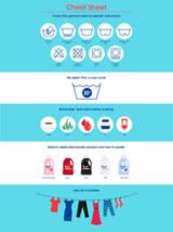 Ein Spickzettel für die Textilpflegesymbole, damit du deinen nachhaltigen Kleiderschrank bestmöglich pflegst