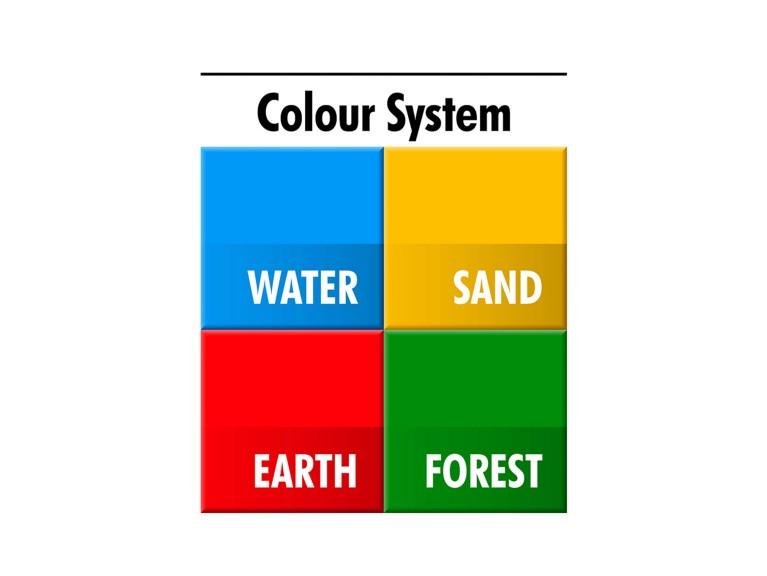 Colour System