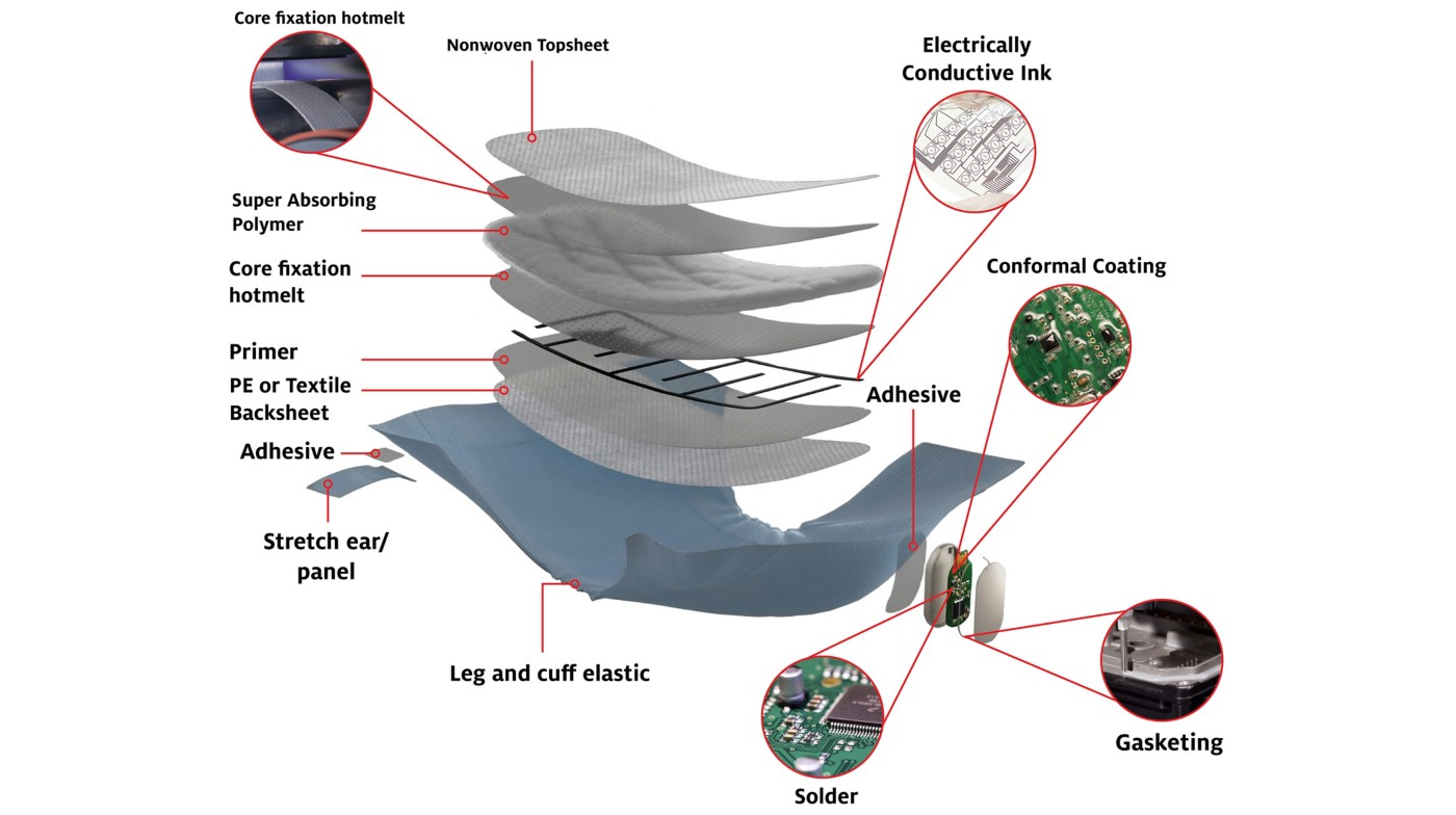 3D illustration of a smart diaper with electronic moisture sensing technology