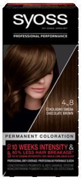 Syoss trajna boja Čokoladno smeđa 4_8