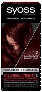 Syoss trajna boja Mahagonij smeđa 4_2