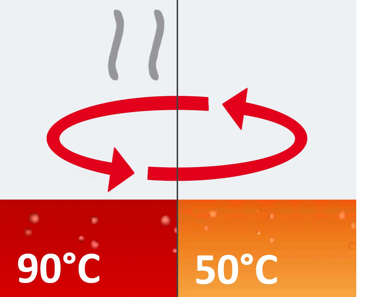 Red icon showing step 5 of the vacuum impregnation process where parts rinsed and cured