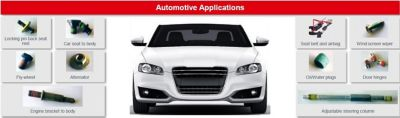 White car infographic with visual list of automotive applications.